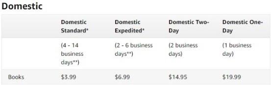 domestic shipping amazon